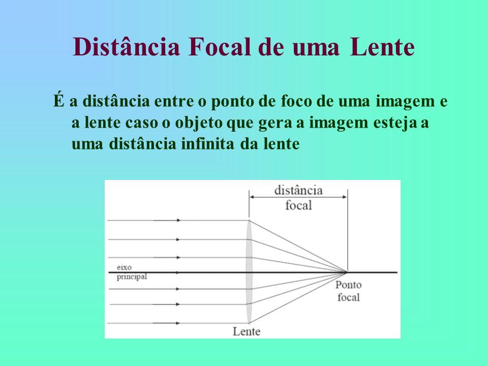 Distância Focal de uma Lente É a distância entre o ponto de foco de uma imagem e a lente caso o objeto que gera a imagem esteja a uma distância infinita da lente