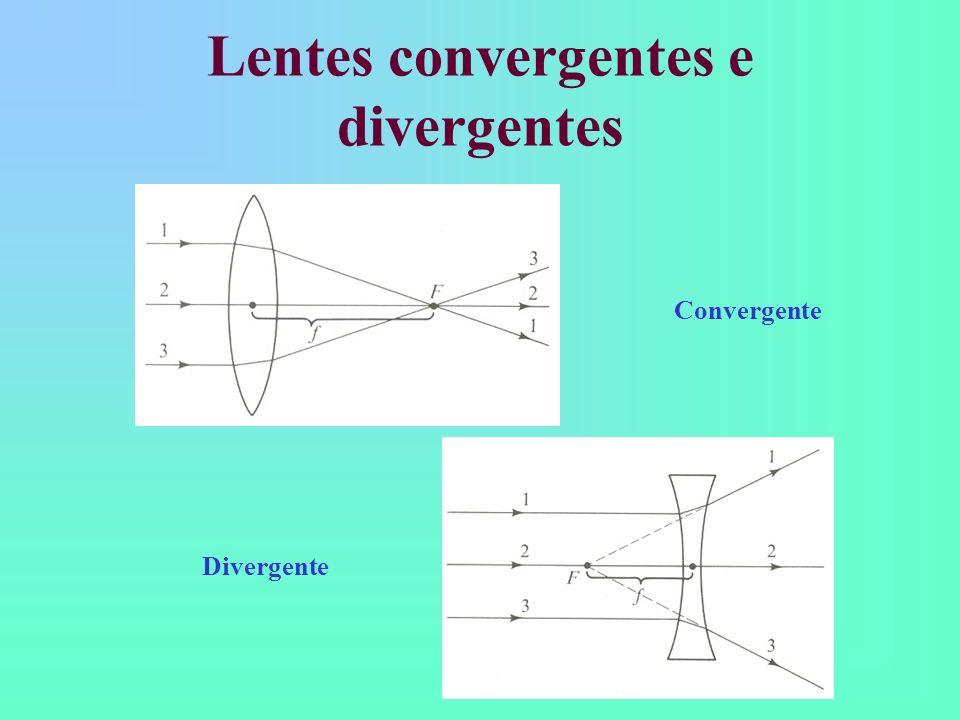 Lentes convergentes e divergentes Convergente Divergente
