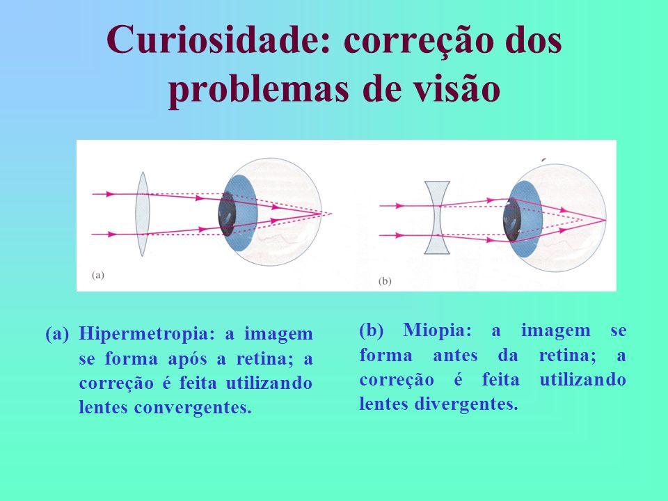 Curiosidade: correção dos problemas de visão (a)Hipermetropia: a imagem se forma após a retina; a correção é feita utilizando lentes convergentes.