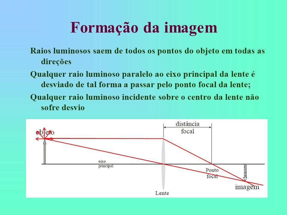 Formação da imagem Raios luminosos saem de todos os pontos do objeto em todas as direções Qualquer raio luminoso paralelo ao eixo principal da lente é desviado de tal forma a passar pelo ponto focal da lente; Qualquer raio luminoso incidente sobre o centro da lente não sofre desvio