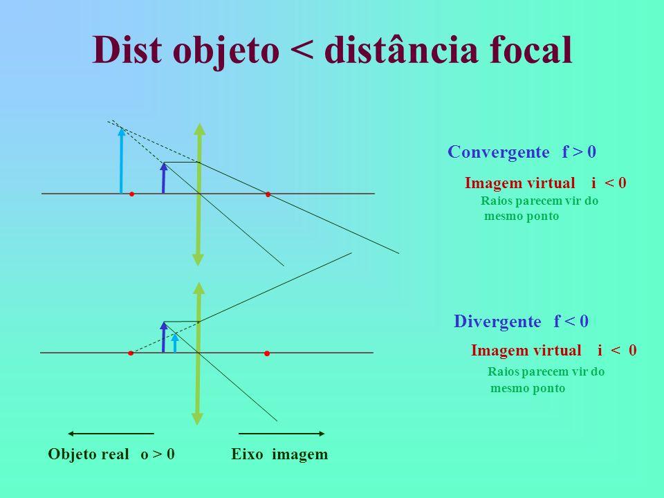 Dist objeto < distância focal Convergente f > 0 Divergente f < 0 Objeto real o > 0 Eixo imagem Imagem virtual i < 0 Raios parecem vir do mesmo ponto Imagem virtual i < 0 Raios parecem vir do mesmo ponto