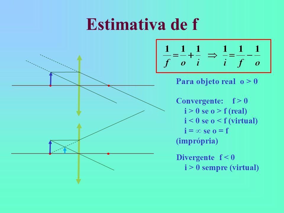 Estimativa de f Para objeto real o > 0 Convergente: f > 0 i > 0 se o > f (real) i < 0 se o < f (virtual) i = se o = f (imprópria) Divergente f < 0 i > 0 sempre (virtual)