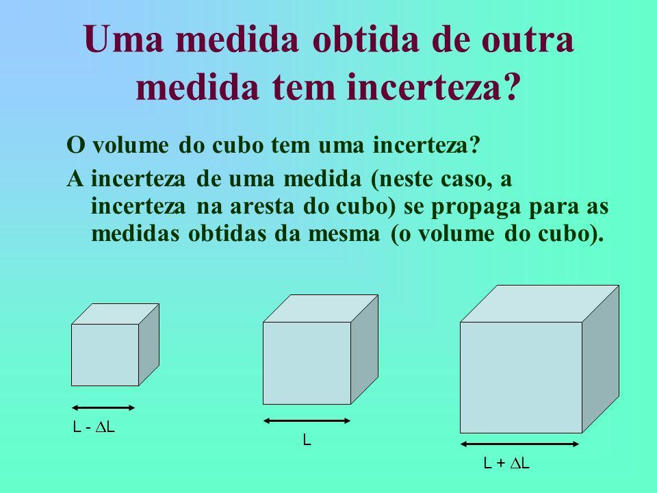 Uma medida obtida de outra medida tem incerteza.O volume do cubo tem uma incerteza.