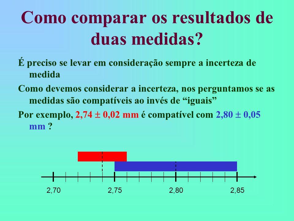 Como comparar os resultados de duas medidas.