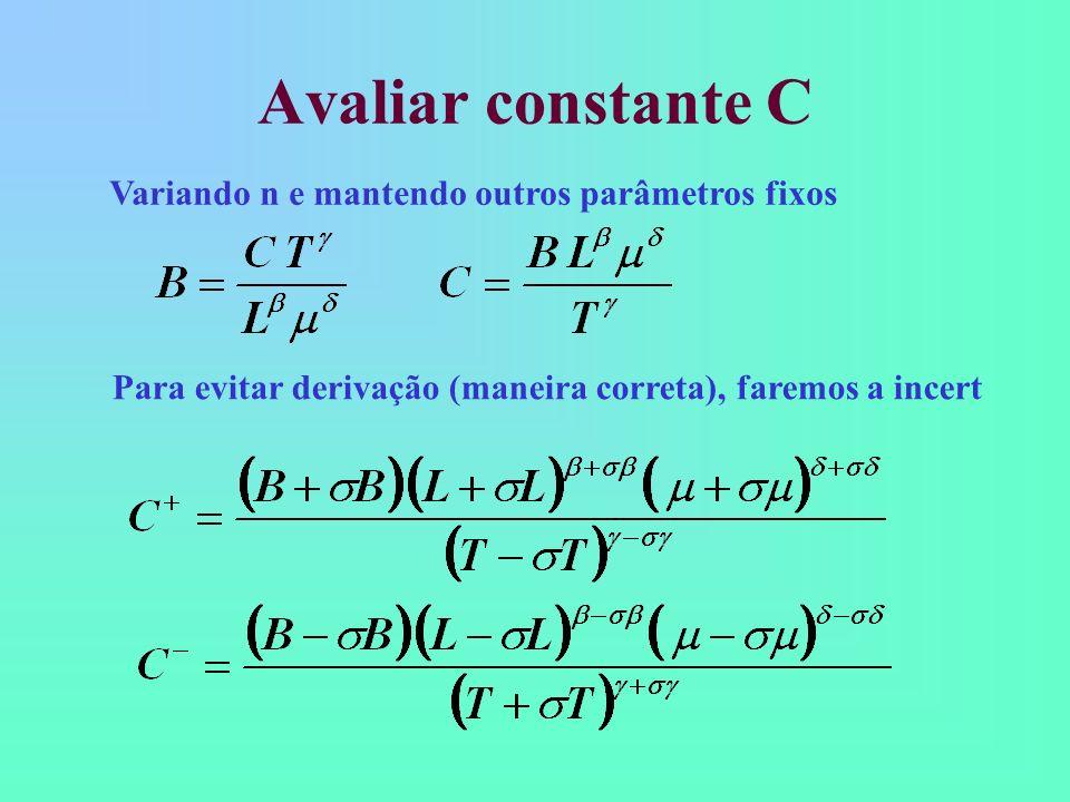 Avaliar constante C Variando n e mantendo outros parâmetros fixos Para evitar derivação (maneira correta), faremos a incert