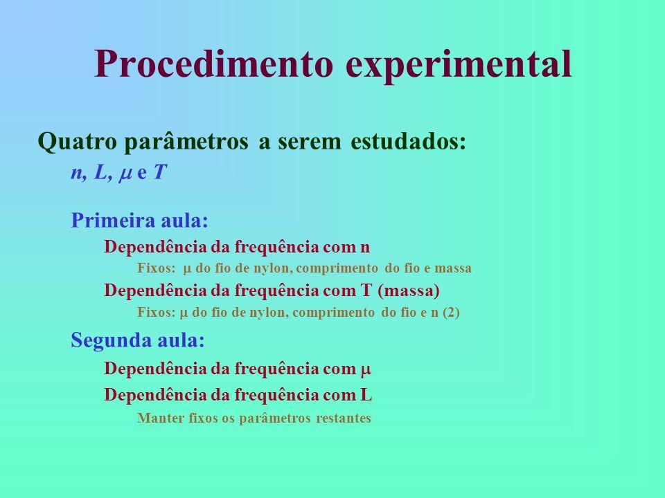Procedimento experimental Quatro parâmetros a serem estudados: n, L, e T Primeira aula: Dependência da frequência com n Fixos: do fio de nylon, compri