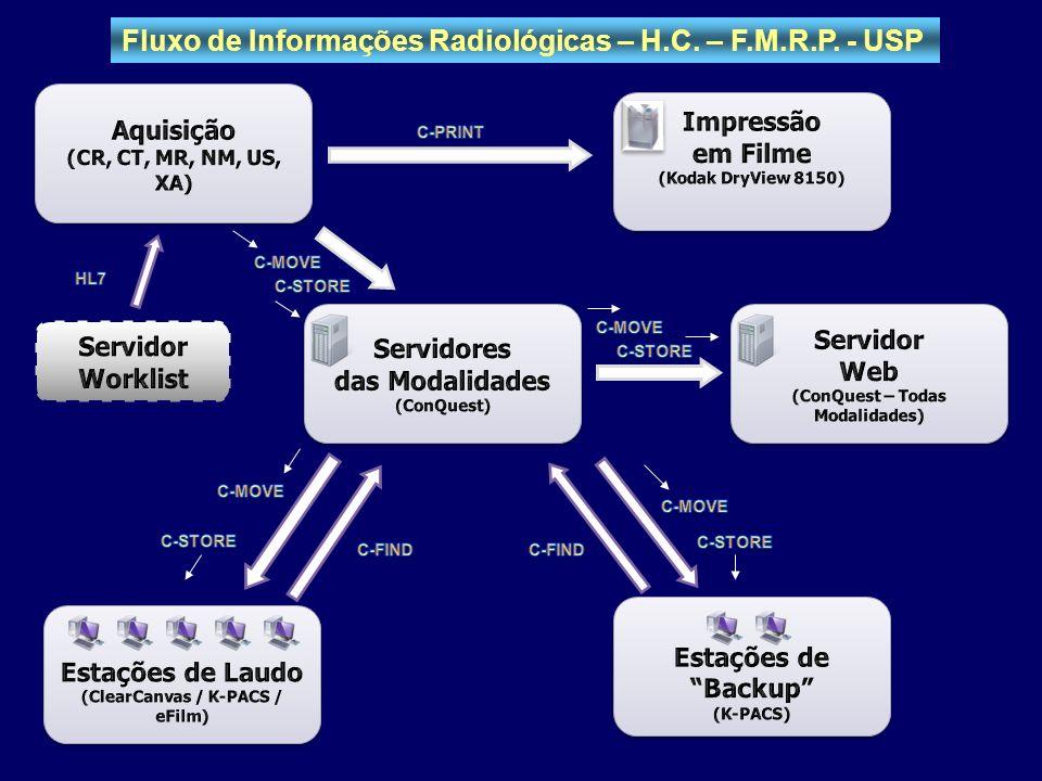 Sistemas HCRP (ATHOS)