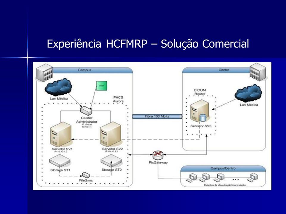Experiência HCFMRP – Solução Comercial
