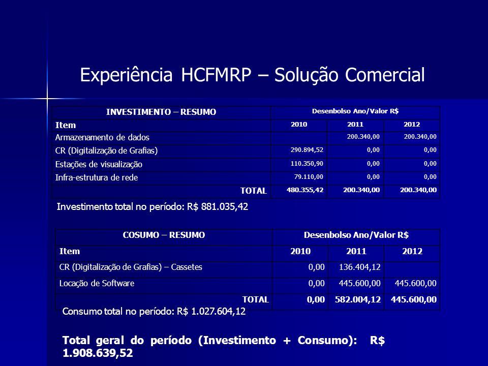 INVESTIMENTO – RESUMO Desenbolso Ano/Valor R$ Item 201020112012 Armazenamento de dados 200.340,00 CR (Digitalização de Grafias) 290.894,520,00 Estaçõe