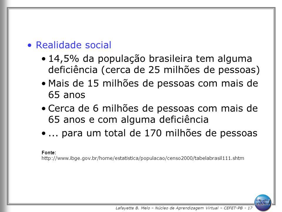 Lafayette B. Melo – Núcleo de Aprendizagem Virtual – CEFET-PB - 17 Realidade social 14,5% da população brasileira tem alguma deficiência (cerca de 25