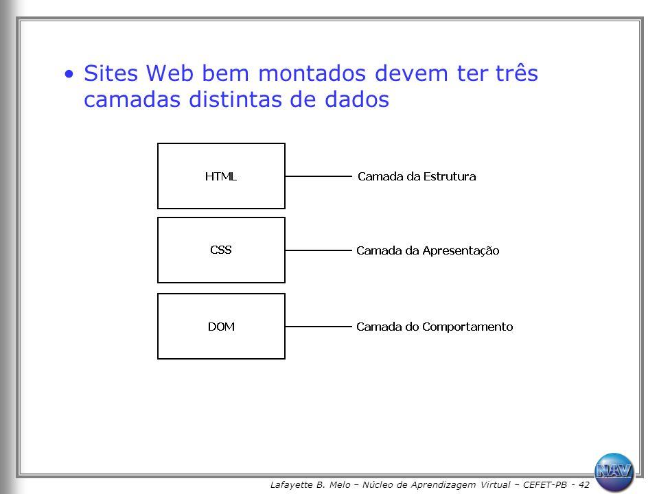 Lafayette B. Melo – Núcleo de Aprendizagem Virtual – CEFET-PB - 42 Sites Web bem montados devem ter três camadas distintas de dados