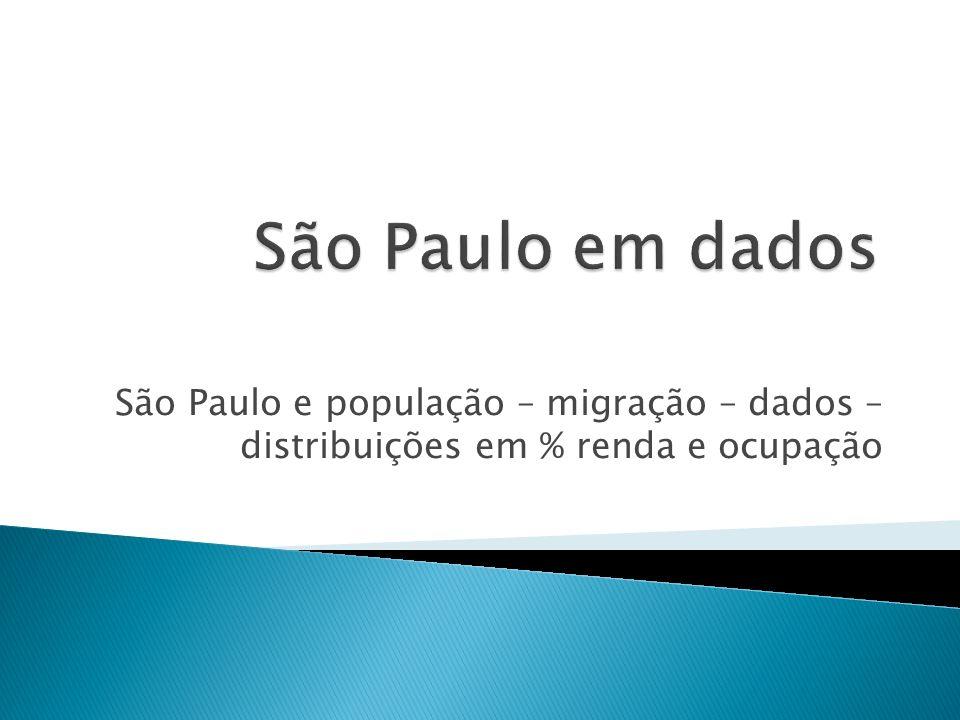 São Paulo e população – migração – dados – distribuições em % renda e ocupação