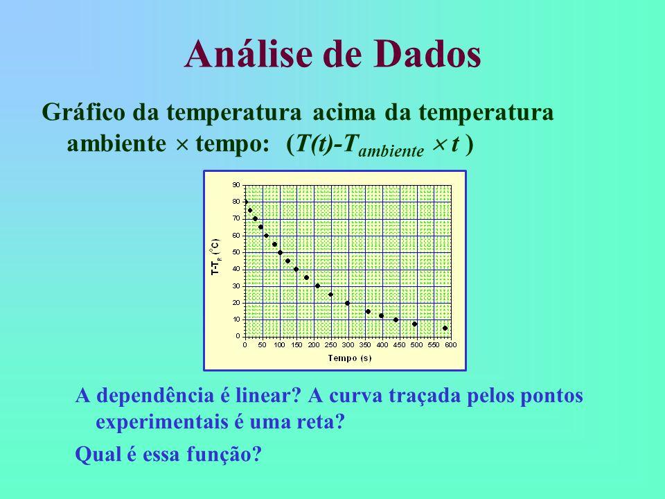 Gráfico da temperatura acima da temperatura ambiente tempo: (T(t)-T ambiente t ) A dependência é linear? A curva traçada pelos pontos experimentais é