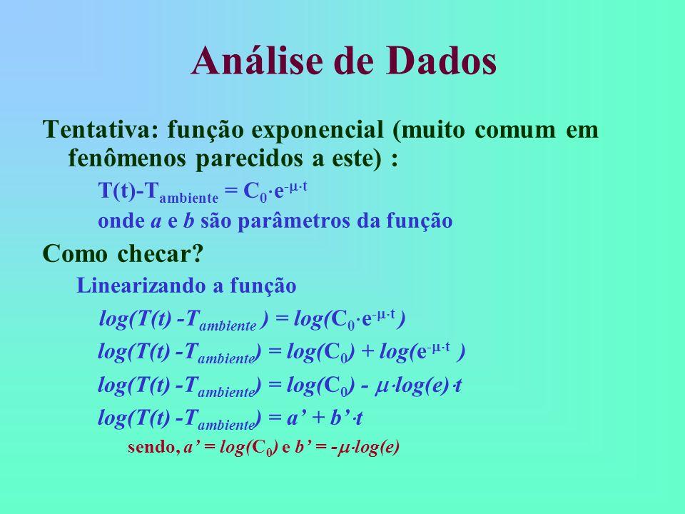 Tentativa: função exponencial (muito comum em fenômenos parecidos a este) : T(t)-T ambiente = C 0 e - t onde a e b são parâmetros da função Como checa