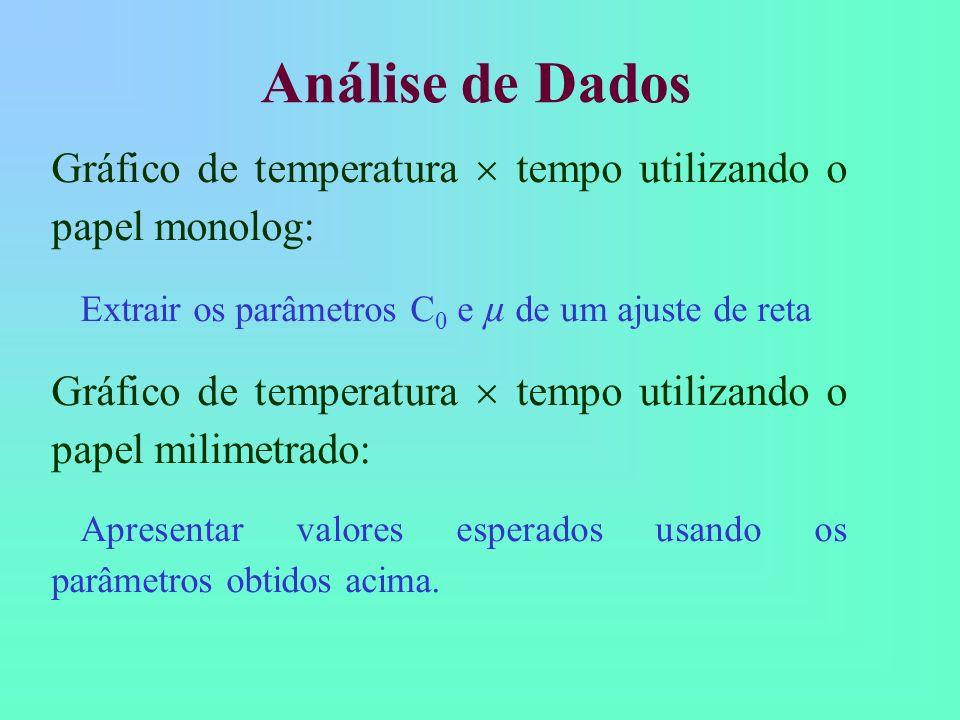 Análise de Dados Gráfico de temperatura tempo utilizando o papel monolog: Extrair os parâmetros C 0 e µ de um ajuste de reta Gráfico de temperatura te