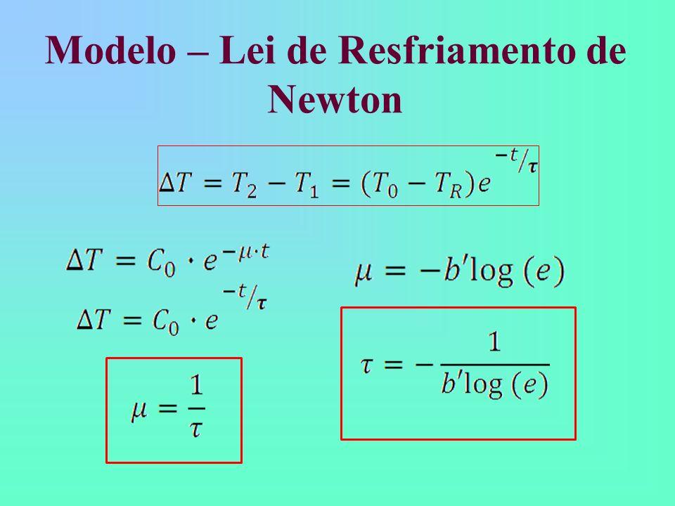 Modelo – Lei de Resfriamento de Newton