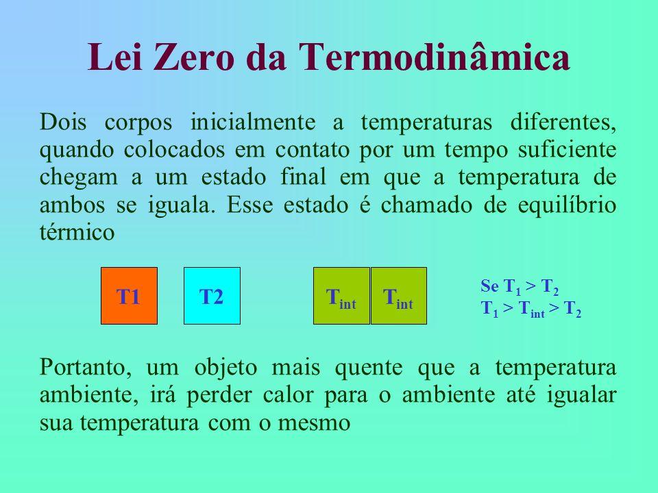 Dois corpos inicialmente a temperaturas diferentes, quando colocados em contato por um tempo suficiente chegam a um estado final em que a temperatura