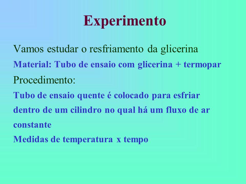 Experimento Vamos estudar o resfriamento da glicerina Material: Tubo de ensaio com glicerina + termopar Procedimento: Tubo de ensaio quente é colocado