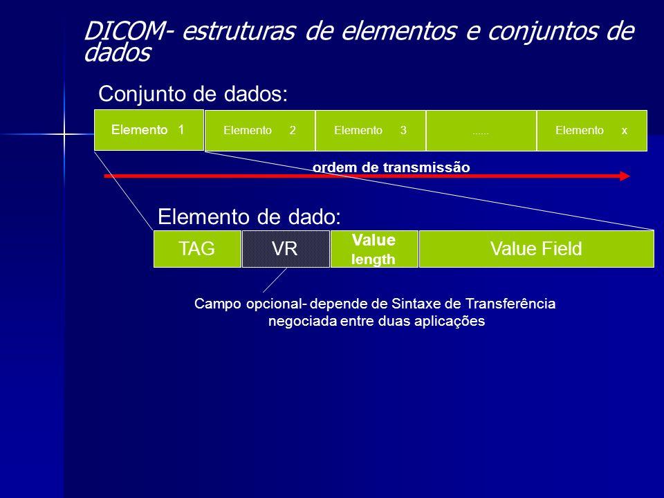 DICOM- estruturas de elementos e conjuntos de dados Elemento1 Conjunto de dados: Elemento2Elemento3......Elementox ordem de transmissão TAGVR Value le