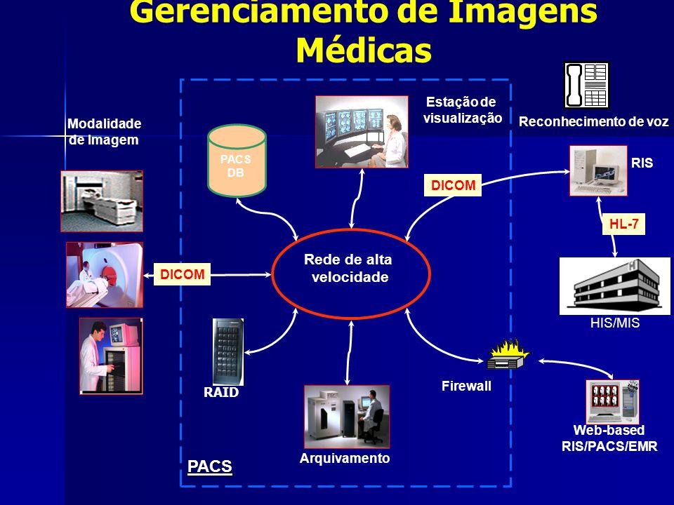 Rede de alta velocidade HIS/MIS Arquivamento Modalidade de Imagem Web-based RIS/PACS/EMR RIS Estação de visualização HL-7 DICOM PACS Firewall PACS DB