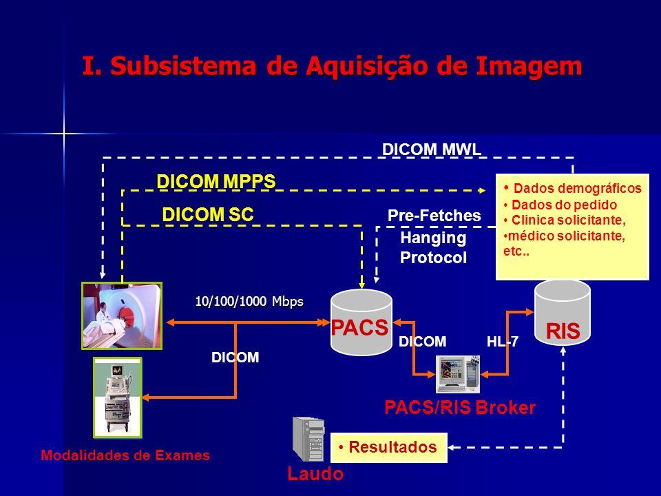 I. Subsistema de Aquisição de Imagem Modalidades de Exames RIS PACS/RIS Broker Laudo Dados demográficos Dados do pedido Clinica solicitante, médico so