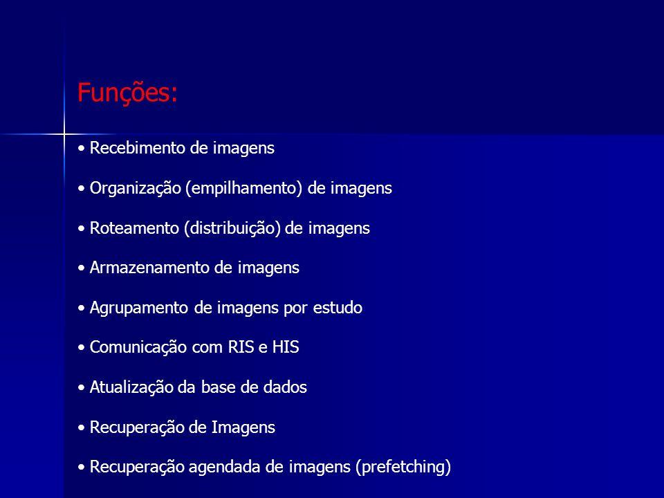 Funções: Recebimento de imagens Organização (empilhamento) de imagens Roteamento (distribuição) de imagens Armazenamento de imagens Agrupamento de ima