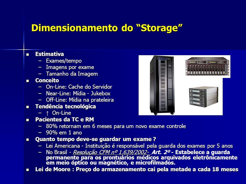 Dimensionamento do Storage Estimativa Estimativa –Exames/tempo –Imagens por exame –Tamanho da Imagem Conceito Conceito –On-Line: Cache do Servidor –Ne
