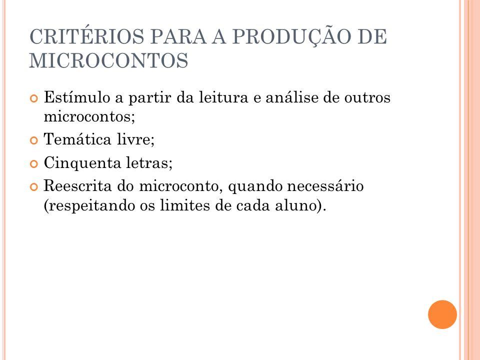 CRITÉRIOS PARA A PRODUÇÃO DE MICROCONTOS Estímulo a partir da leitura e análise de outros microcontos; Temática livre; Cinquenta letras; Reescrita do