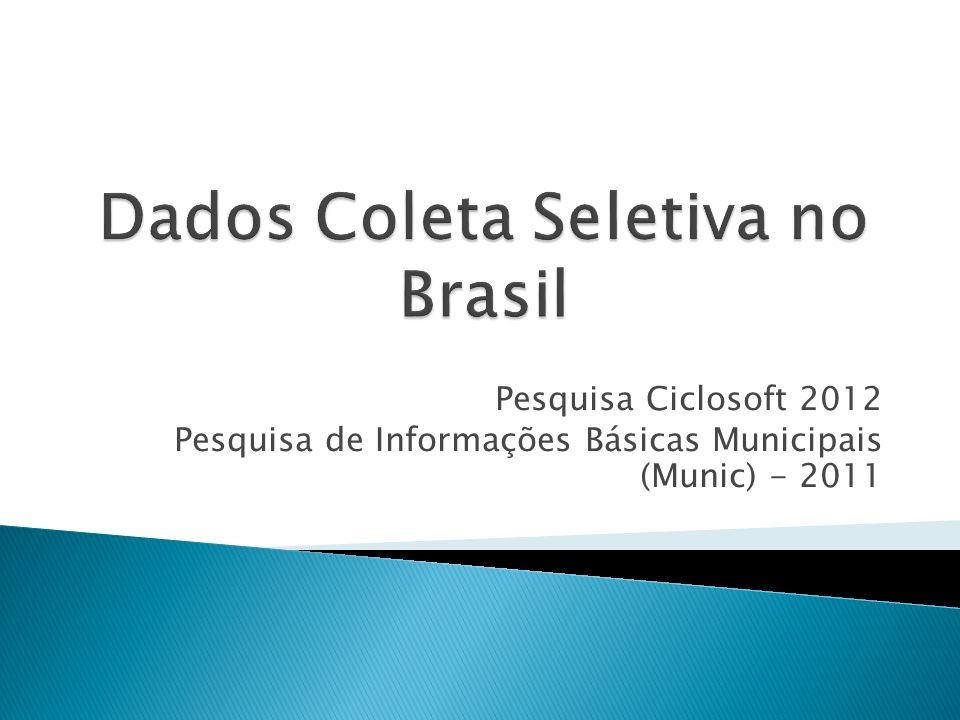 Pesquisa Ciclosoft 2012 Pesquisa de Informações Básicas Municipais (Munic) - 2011
