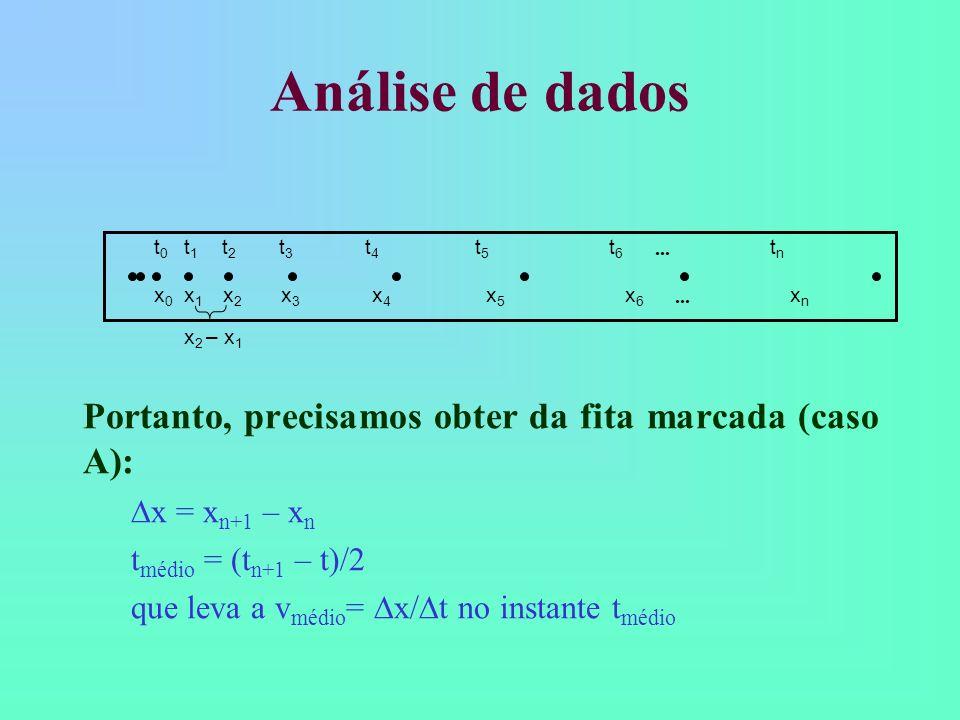 Como podemos calcular a velocidade do objeto em cada instante (t n )? A velocidade média entre dois pontos é dada por: onde x é a distância entre esse
