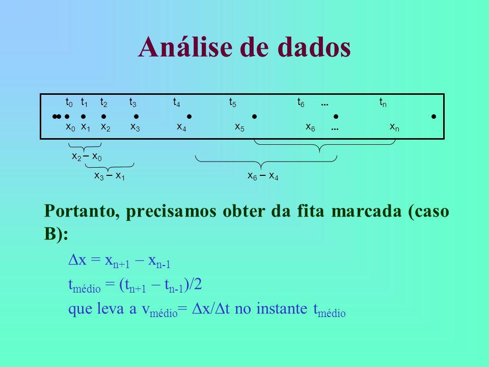 Análise de dados Portanto, precisamos obter da fita marcada (caso A): x = x n+1 – x n t médio = (t n+1 – t)/2 que leva a v médio = x/ t no instante t