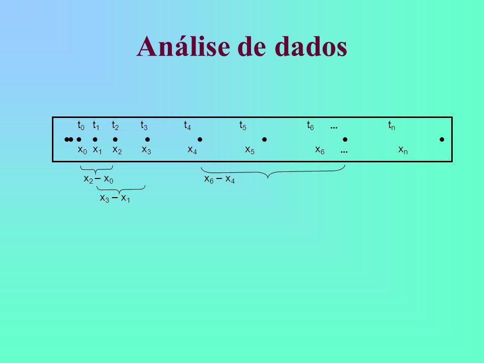 Análise de dados Portanto, precisamos obter da fita marcada (caso B): x = x n+1 – x n-1 t médio = (t n+1 – t n-1 )/2 que leva a v médio = x/ t no inst