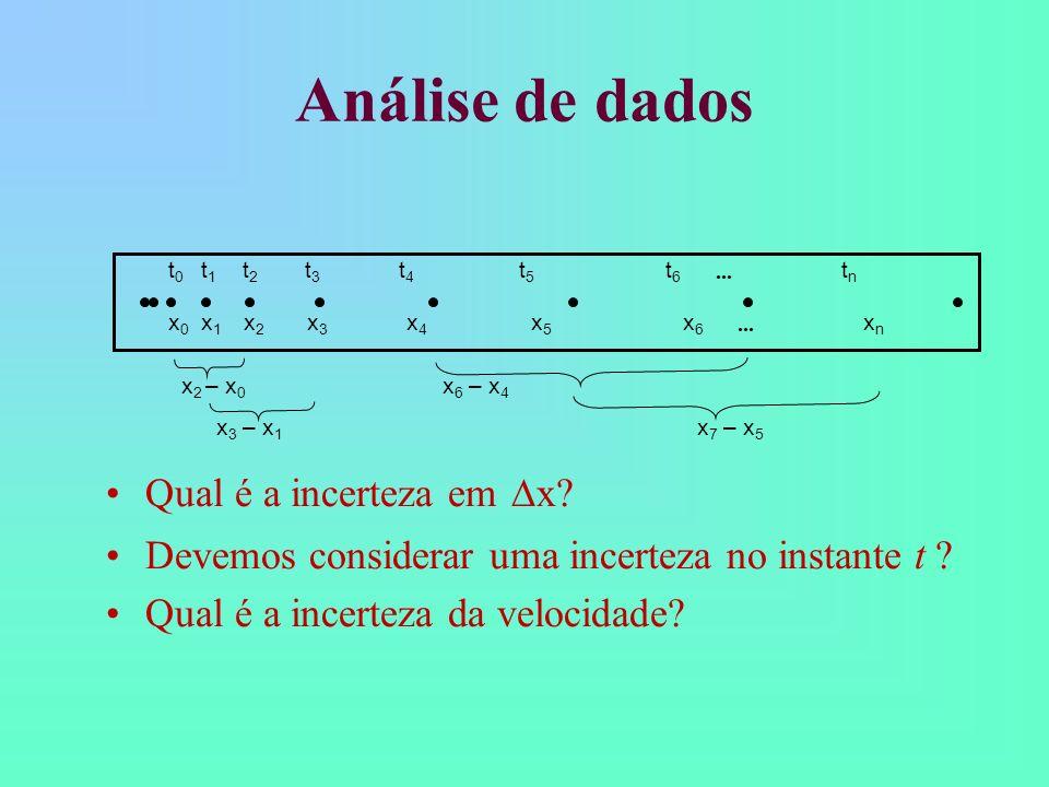 Análise de dados Construir a tabela (uma para cada método): x 2 – x 0 x 6 – x 4 x 3 – x 1 x 7 – x 5 t 0 t 1 t 2 t 3 t 4 t 5 t 6 t n x 0 x 1 x 2 x 3 x