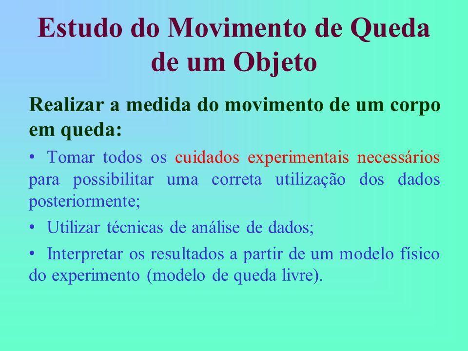 Experiência IV: Movimento de Queda Objetivos: Estudar o movimento de queda de um objeto Medidas indiretas Medida da velocidade de um objeto Análise de