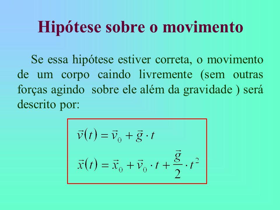Hipótese sobre o movimento Um corpo em queda está sob a influência de uma força constante, a força da gravidade, portanto se movimenta com uma acelera
