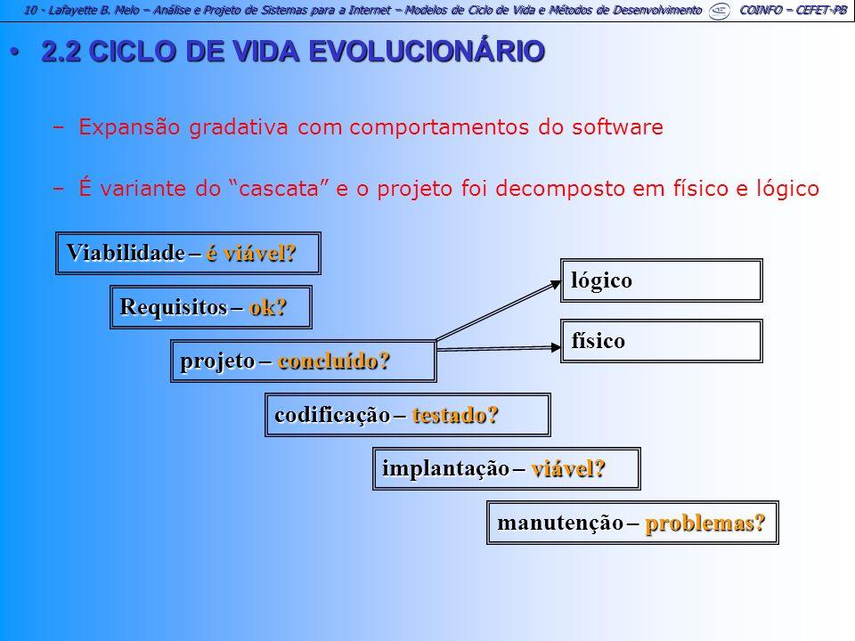 10 - Lafayette B. Melo – Análise e Projeto de Sistemas para a Internet – Modelos de Ciclo de Vida e Métodos de Desenvolvimento COINFO – CEFET-PB Viabi