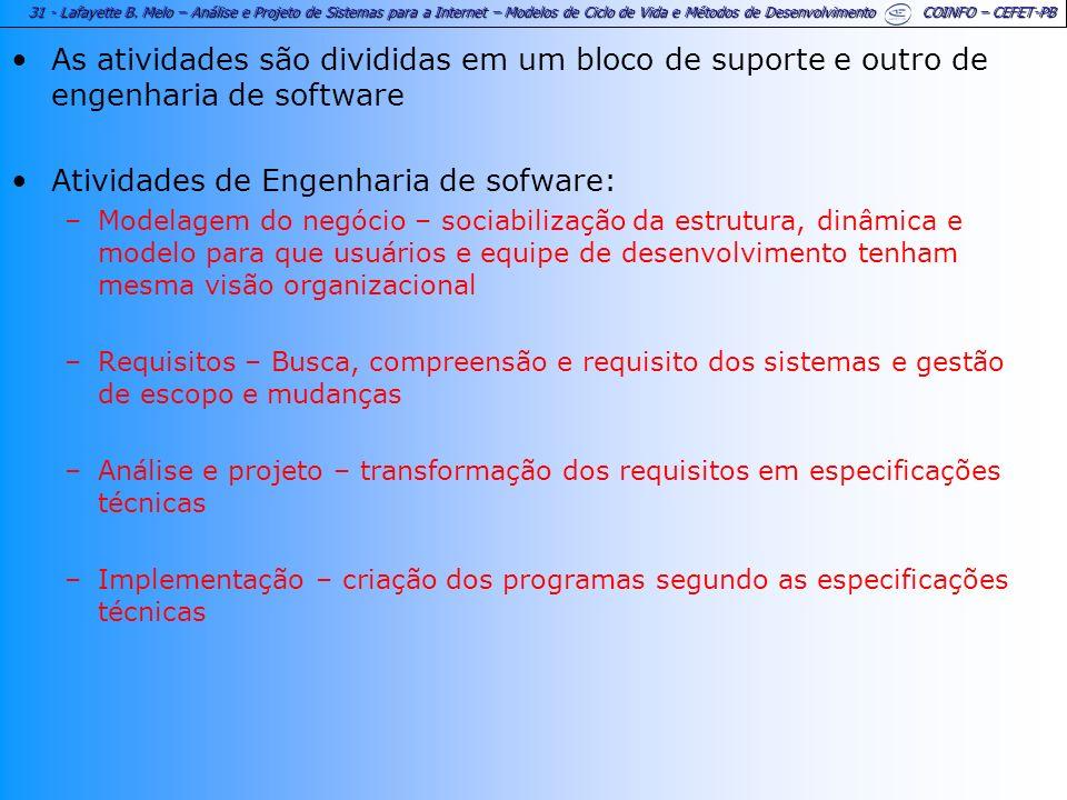 31 - Lafayette B. Melo – Análise e Projeto de Sistemas para a Internet – Modelos de Ciclo de Vida e Métodos de Desenvolvimento COINFO – CEFET-PB As at