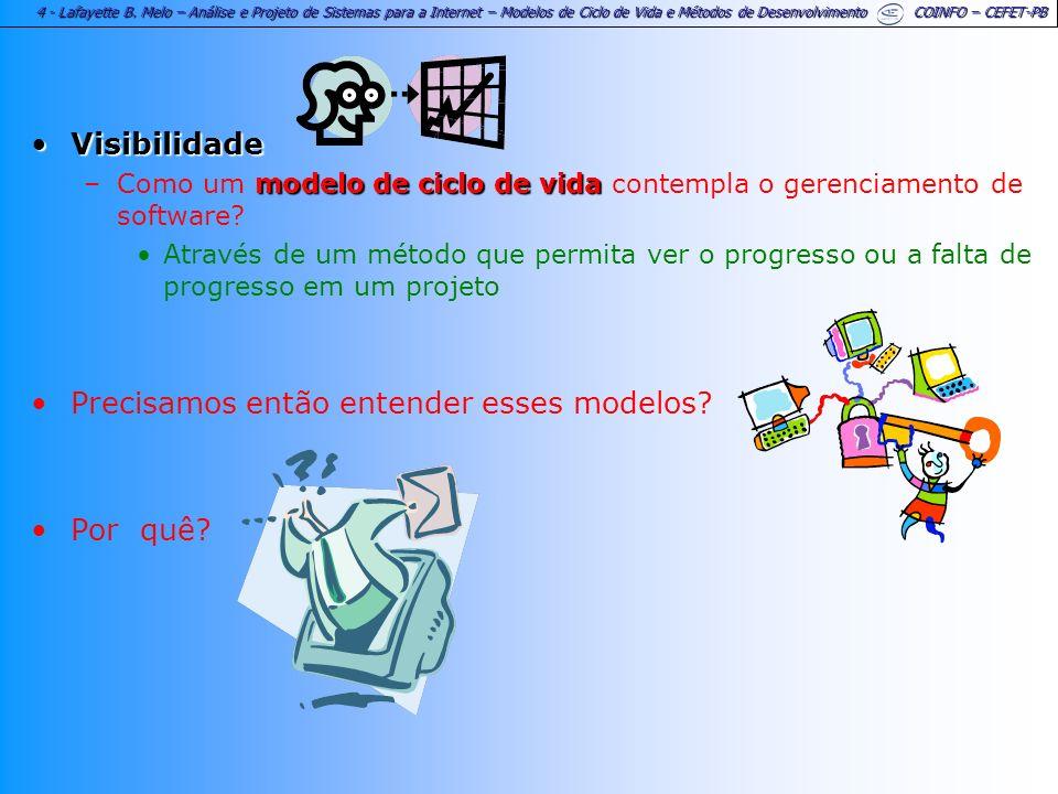 4 - Lafayette B. Melo – Análise e Projeto de Sistemas para a Internet – Modelos de Ciclo de Vida e Métodos de Desenvolvimento COINFO – CEFET-PB Visibi