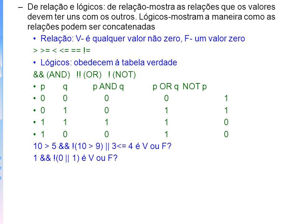 Operadores –símbolo que manda o computador executar manipulações matemáticas ou lógicas –Categorias: aritméticos, de relação e lógicos e bit a bit, al