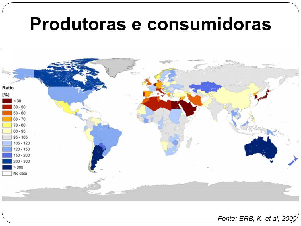 Produtoras e consumidoras Fonte: ERB, K. et al, 2009