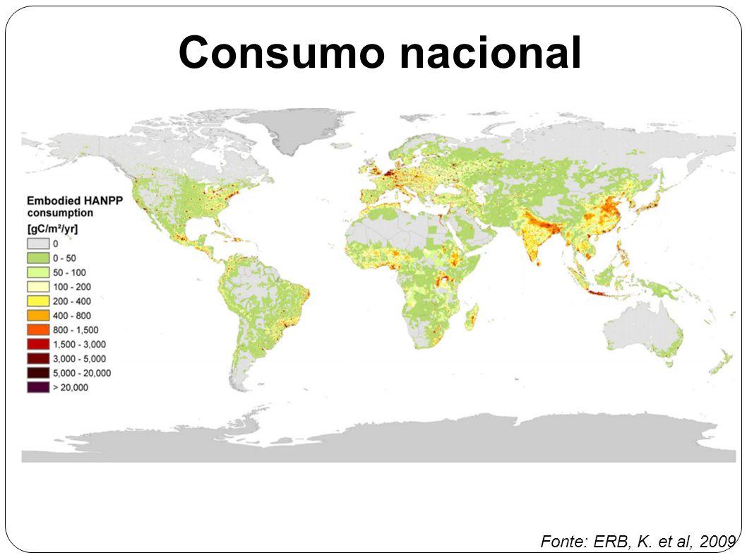 Consumo nacional HANPP do país + importações de biomassa – exportações de biomassa: consumo nacional de HANPP Fonte: ERB, K. et al, 2009