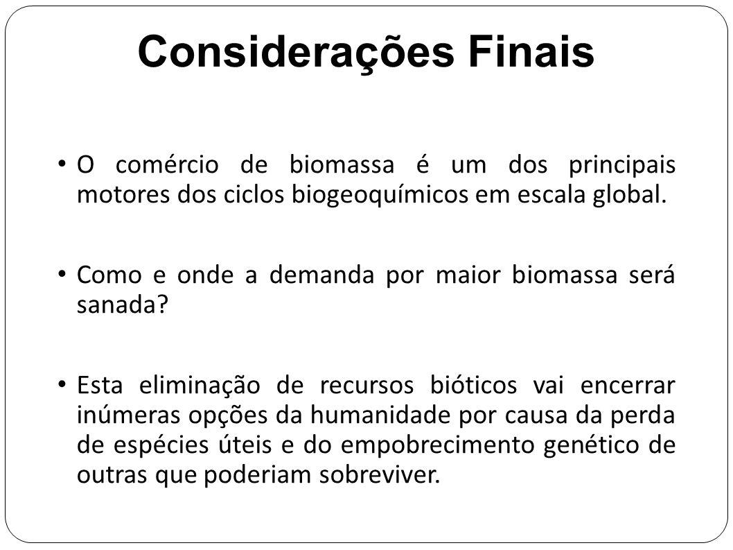 O comércio de biomassa é um dos principais motores dos ciclos biogeoquímicos em escala global. Como e onde a demanda por maior biomassa será sanada? E