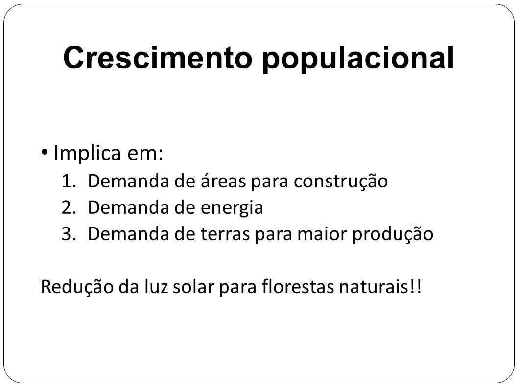 Crescimento populacional Implica em: 1.Demanda de áreas para construção 2.Demanda de energia 3.Demanda de terras para maior produção Redução da luz so