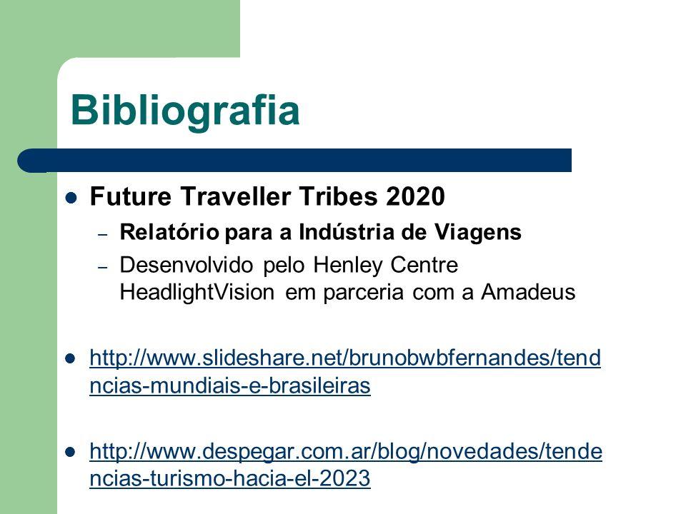 Bibliografia Future Traveller Tribes 2020 – Relatório para a Indústria de Viagens – Desenvolvido pelo Henley Centre HeadlightVision em parceria com a