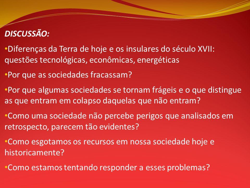 DISCUSSÃO: Diferenças da Terra de hoje e os insulares do século XVII: questões tecnológicas, econômicas, energéticas Por que as sociedades fracassam.
