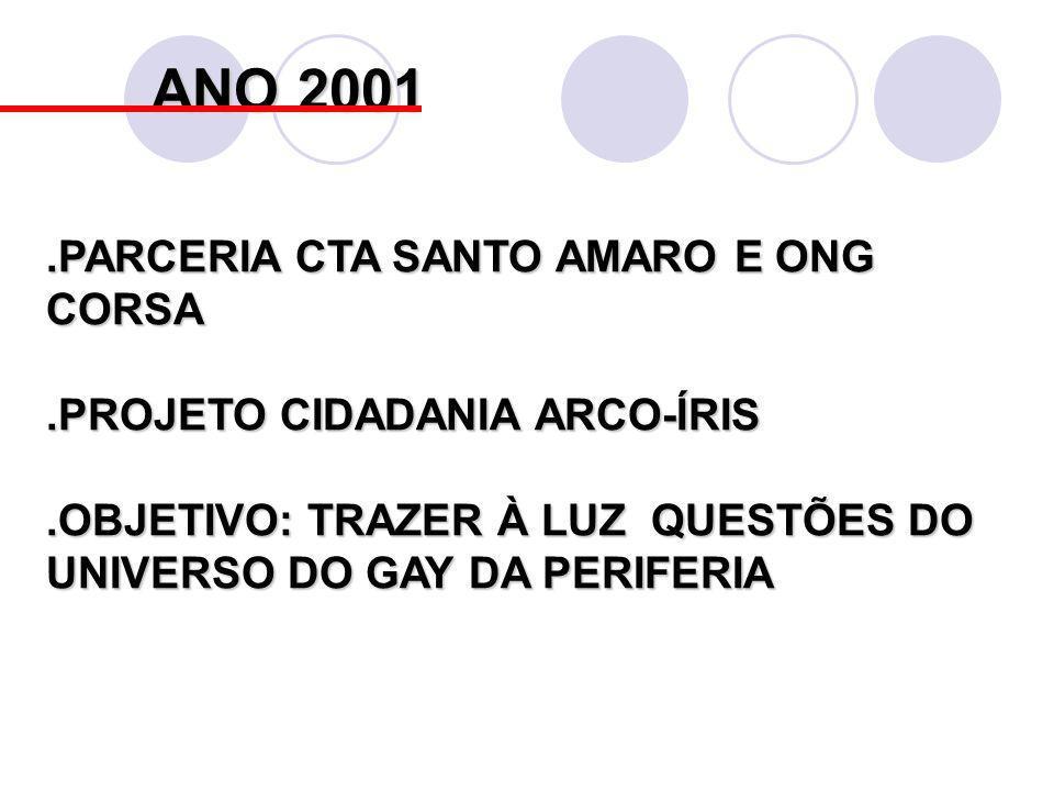 ANO 2001.PARCERIA CTA SANTO AMARO E ONG CORSA.PROJETO CIDADANIA ARCO-ÍRIS.OBJETIVO: TRAZER À LUZ QUESTÕES DO UNIVERSO DO GAY DA PERIFERIA