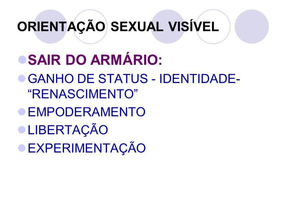 ORIENTAÇÃO SEXUAL VISÍVEL SAIR DO ARMÁRIO: GANHO DE STATUS - IDENTIDADE- RENASCIMENTO EMPODERAMENTO LIBERTAÇÃO EXPERIMENTAÇÃO