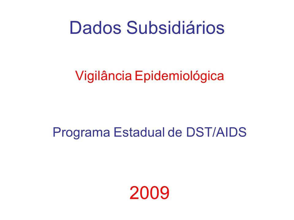 Dados Subsidiários Vigilância Epidemiológica Programa Estadual de DST/AIDS 2009