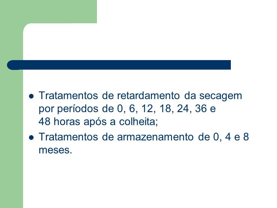 Tratamentos de retardamento da secagem por períodos de 0, 6, 12, 18, 24, 36 e 48 horas após a colheita; Tratamentos de armazenamento de 0, 4 e 8 meses