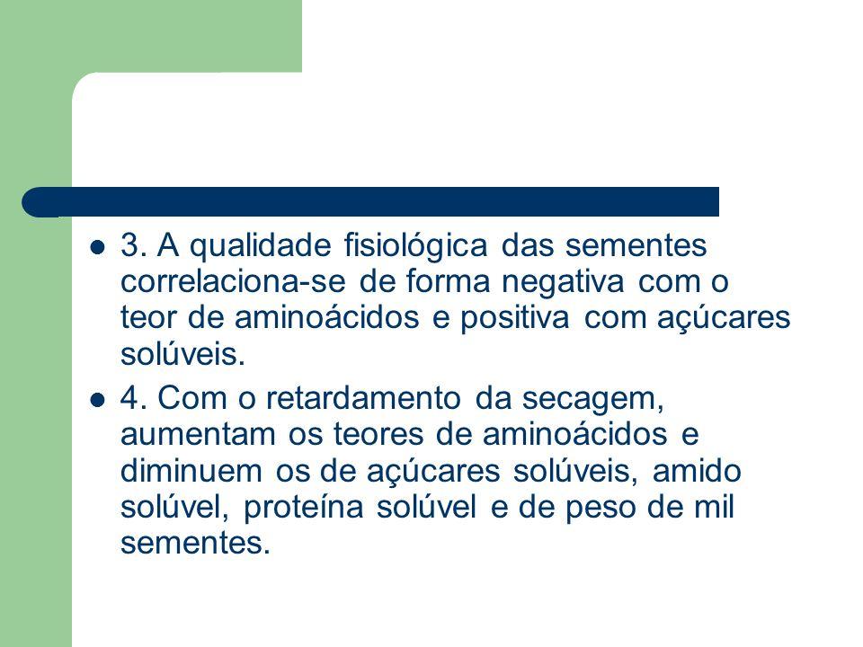 3. A qualidade fisiológica das sementes correlaciona-se de forma negativa com o teor de aminoácidos e positiva com açúcares solúveis. 4. Com o retarda
